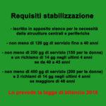 stabilizzazione-150x150 NOTIZIARIO